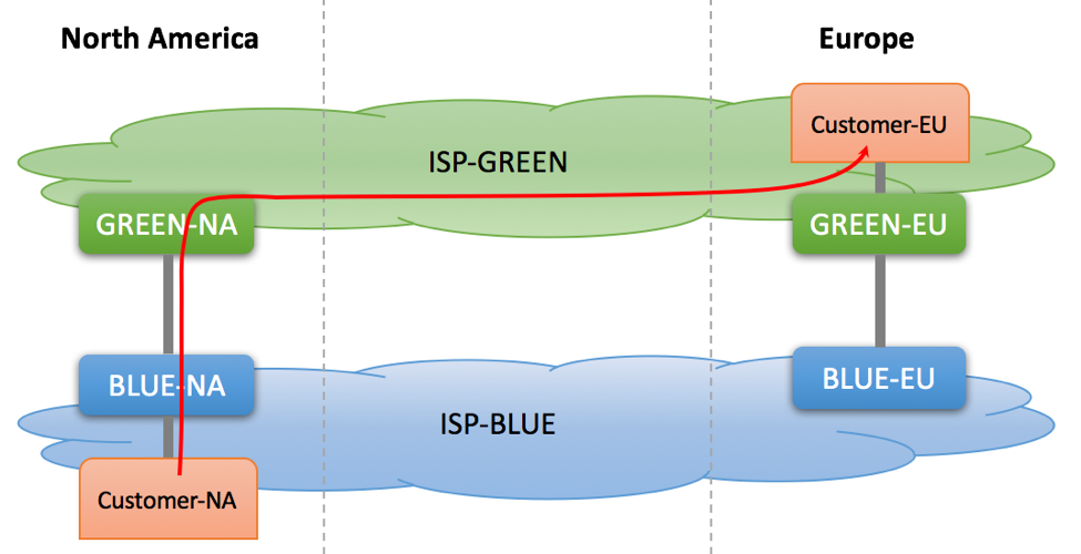 BGP Hot Potato Routing